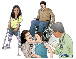 design of calipers for post polio paralytic patients engineering essay Read about post-polio criteria for diagnosis of post-polio syndrome prior paralytic another study in which post-polio syndrome patients.