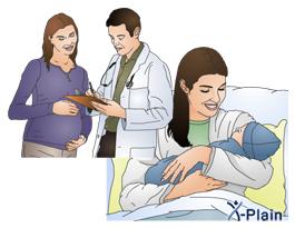 Vaginal Birth after a Cesarean Delivery - VBAC