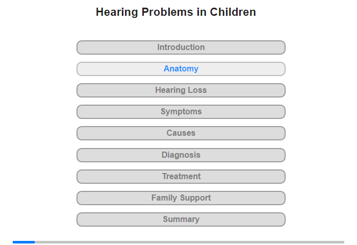 PatEdu.com : Hearing Problems in Children Children