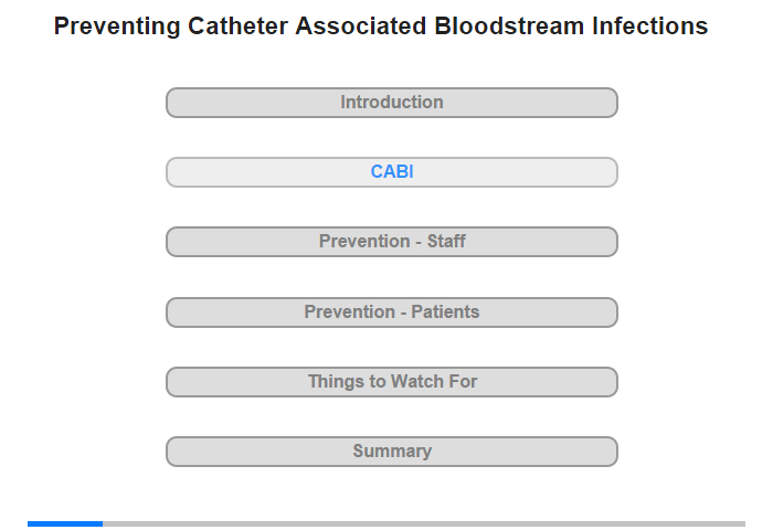 Catheter Associated Bloodstream Infections