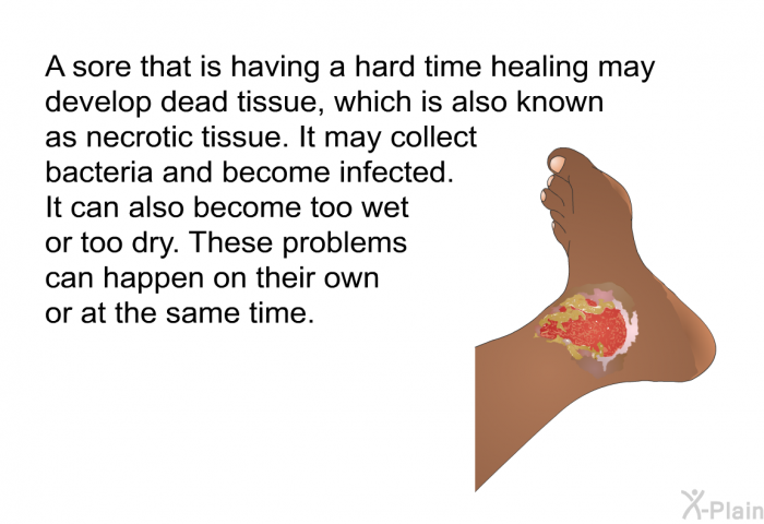A sore that is having a hard time healing may develop dead tissue, which is also known as necrotic tissue. It may collect bacteria and become infected. It can also become too wet or too dry. These problems can happen on their own or at the same time.