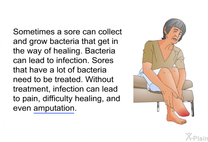 Sometimes a sore can collect and grow bacteria that get in the way of healing. Bacteria can lead to infection. Sores that have a lot of bacteria need to be treated. Without treatment, infection can lead to pain, difficulty healing, and even amputation.
