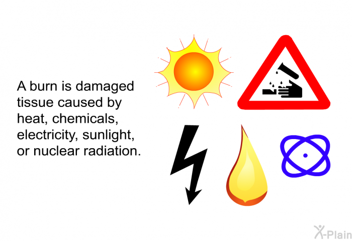 A burn is damaged tissue caused by heat, chemicals, electricity, sunlight or nuclear radiation.