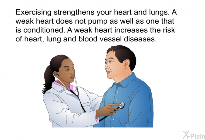 Exercising strengthens your heart and lungs. A weak heart does not pump as well as one that is conditioned. A weak heart increases the risk of heart, lung and blood vessel diseases.