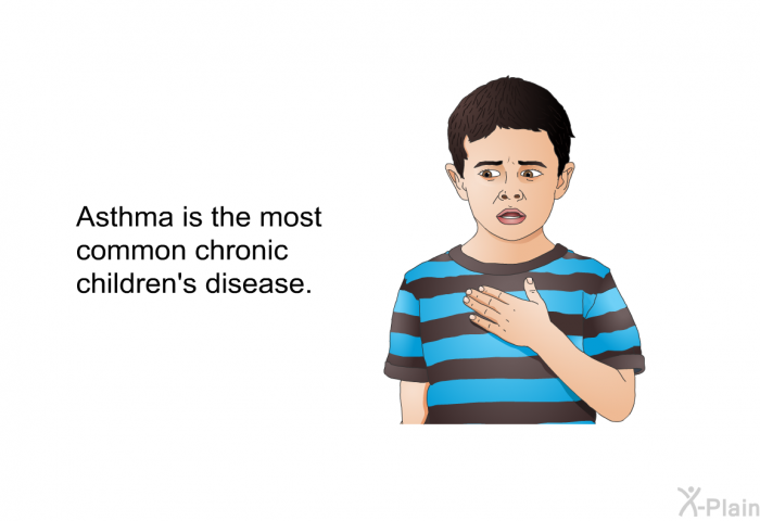 Asthma is the most common chronic children's disease. It affects about 5 million kids under 18.